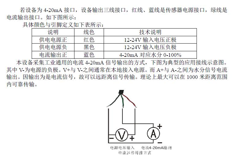 搜博sm3001m 4-20ma电流型土壤水分传感器