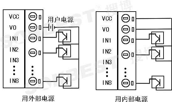 设备有4种波特率可供设置,分别为4800,9600,14400,19200,默认波特率为9600。 设备地址范围为1-250。 若用户不知道设备波特率或地址时,可用如下方法找回设备地址和波特率信息。 1.需右侧端子排上CNG引脚与GND短接。 2.打开电脑串口调试助手,先将波特率设置为默认的9600,数据位为8,无校验位,停止位为1。  3.将设备电源重启。每次重启电源,设备会主动发送4个字节数据,其中前2个字节数据为设备地址,后2个字节 为设备通讯波特率。如上图所示,后2个字节为25 80,对应十进制数