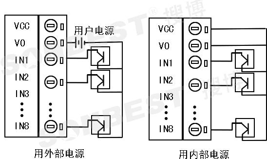 [sm1650b-8]rs485接口8通道开关量采集模块