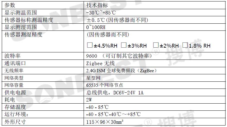 SHT10,SHT11,SHT15,SHT75,SHT71,湿温度显示仪,MODBUS-RTU,SHT10变送器,显示仪