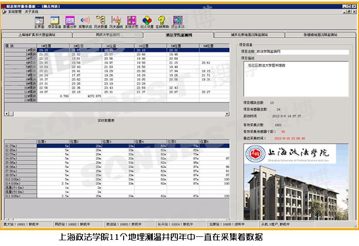 多个地源热泵|上海政法学院11个地埋测温井四年中一直在采集着数据