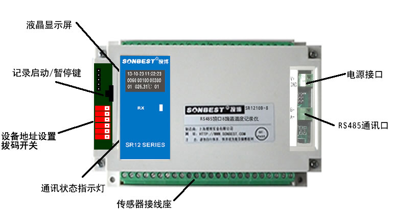 RS485多通道温湿度记录仪接口说明