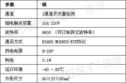 导轨式RS485远程控制器(智能,远程控制器,远程开关,RS485控制器,RS485远程开关|SC1050)