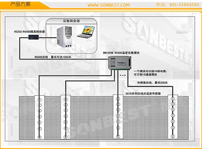 地源热泵,温度测量系统,空调换热井,ds18b20,测温井,地源测温系统,地
