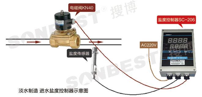 SC-206 船用盐度控制器(盐度计)(盐度计,盐份计,盐测量传感器,盐水测量仪,盐度控制器,数字式智能盐度检测仪|SC-206)