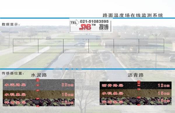 [SV3006]路面温度场在线监测软件