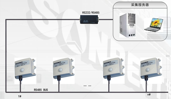 SD2161B、光照度、变送器、RS485