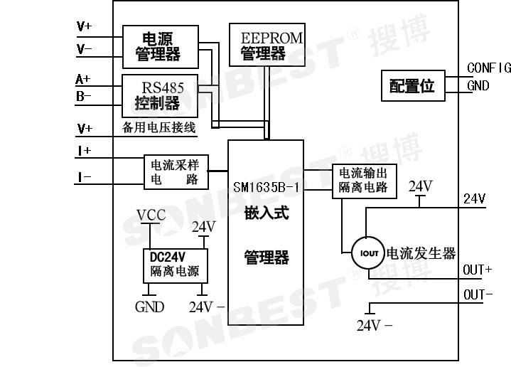 • 1路 dc5v隔离电源输出 • 1路 dc24v隔离电源输出 &