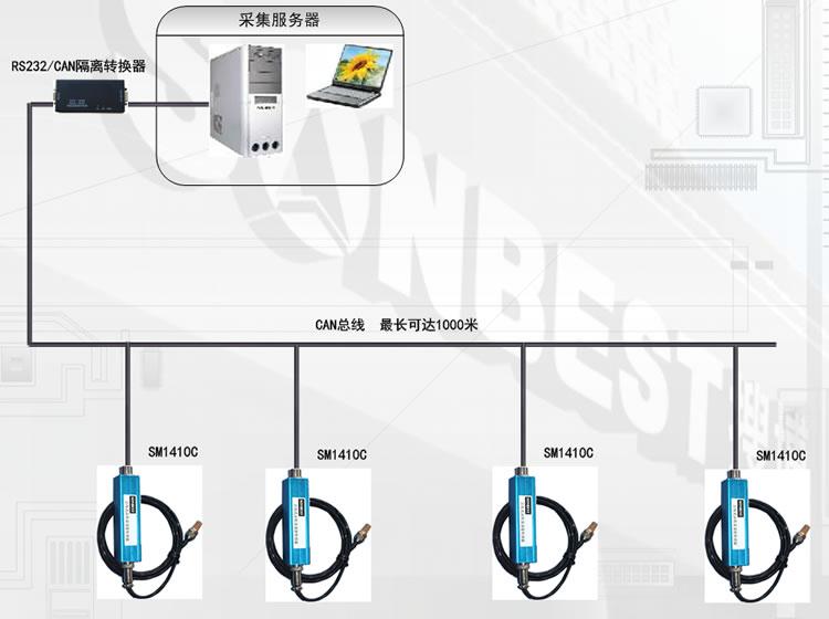 CAN总线式远传湿温度传感器(总线式,远传,湿温度传感器,SHT10,SHT11,SHT15,SH71,SHT75,CAN,CANOPEN,CAN总线|SM1410C)