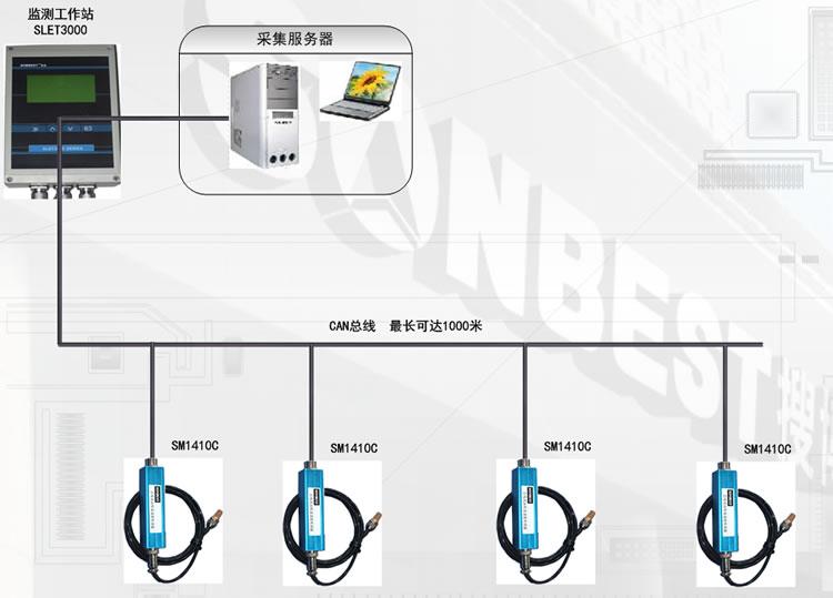 CAN总线式远传湿温度传感器系统方案2