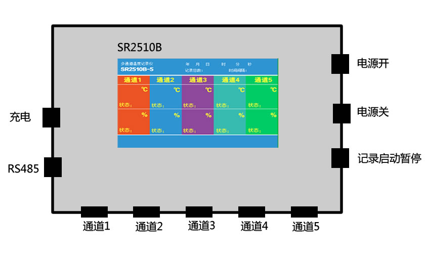 [sr2510b-5]多通道sht10温湿度记录仪(锂电池供电,tft