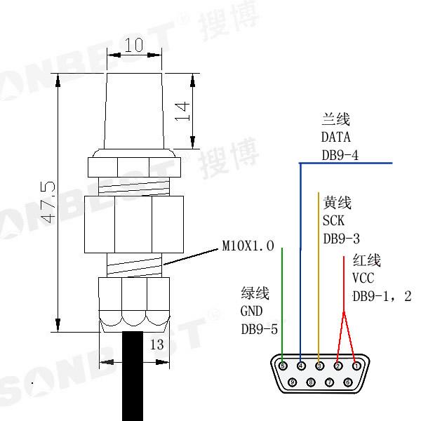slht111网线接口防护型温湿度传感器