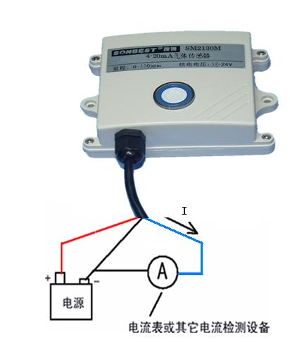 SM2130M-VOC,4-20mA,电流型,挥发性,气体,传感器