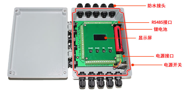 如图所示,设备由电源接口,rs485接口,16个rs485传感器接线座,oled