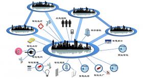 搜博是如何翘起物联网WIFI传感器市场的崛起的