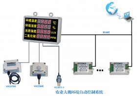 农业大棚环境自动控制系统