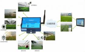 温室大棚智能监控系统方案