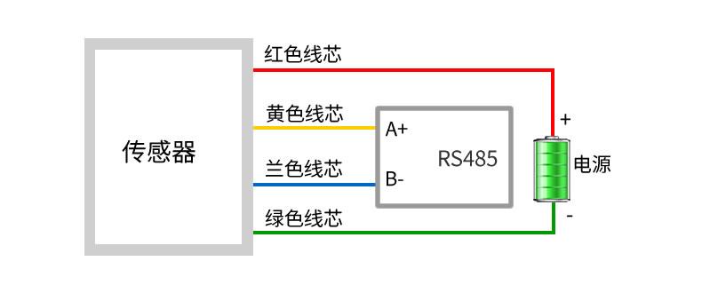 SM6333B
